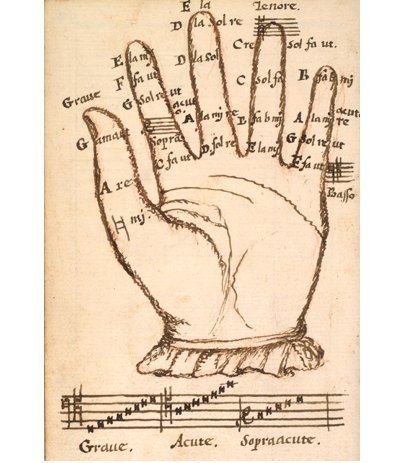 antique music hand image